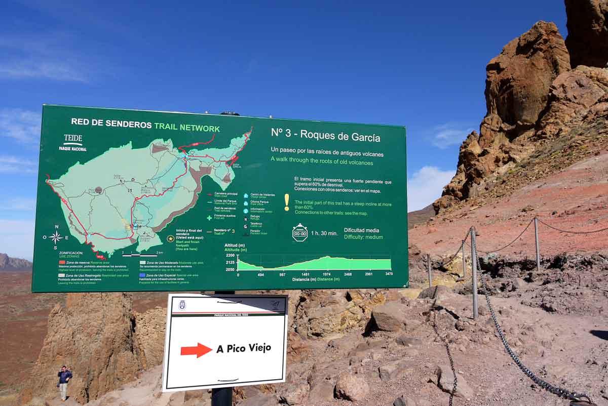 Wegweiser_Red de Senderos - Roques de Garcia