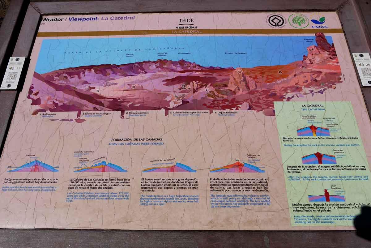 Las Cañadas del Teide National Park - Formationen